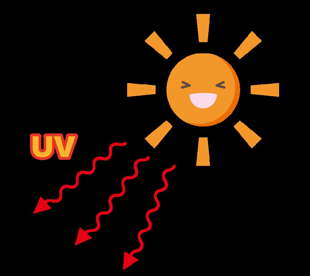 紫外線を出す太陽のイラスト